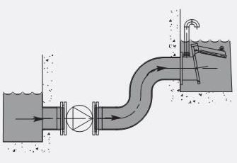 flap-valve-pressure-pipe-open-drawing